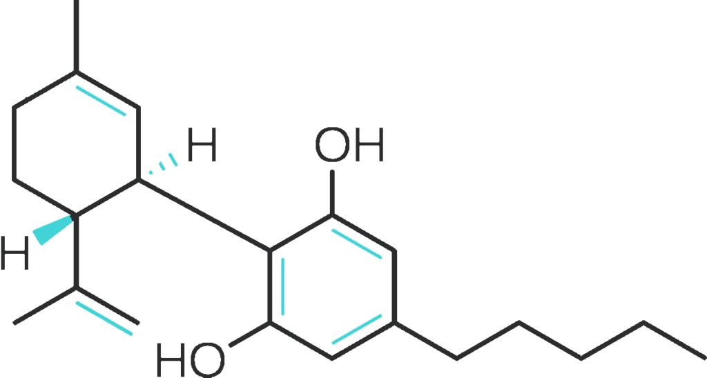 Cannabidiol Chemical Formula